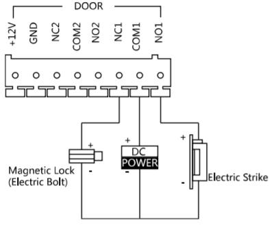 Hikvision Ip Intercom Lock Wiring Ness Corporation